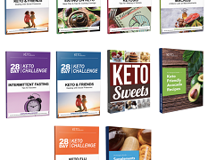 The 28-Day Keto Challenge by Keto Resource – Full Review
